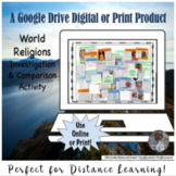 World Religions Comparison Activity Google Drive Interacti