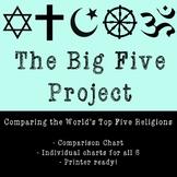 World Religions Comparison Chart