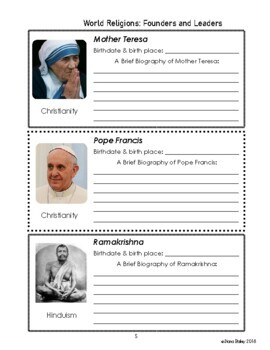 World Religions Founders and Leaders Graphic Organizers and More