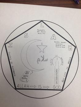 World History - World Religions Globe