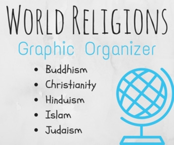 World Religions Research
