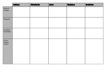 World Religions Graphic Organizer; Web-Quest Template; Characteristics