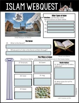 World Religions (Hinduism, Buddhism, Islam) WebQuest BUNDLE