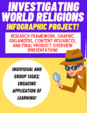 Investigating World Religions: Inquiry + Infographic Project!