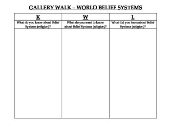 World Religions - Introduction Lesson ELL/ESL Gallery Walk