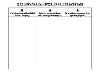 World Religions - Introduction Lesson ELL/ESL Gallery Walk