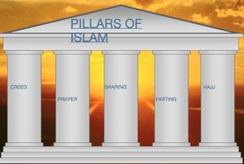 World Religions Lesson Plan