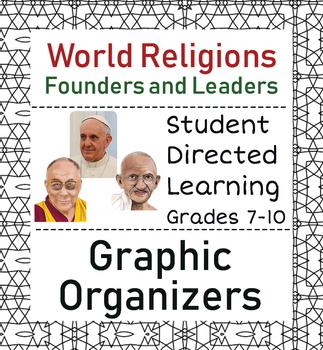 World Religions Mega BUNDLE - 10 Resources