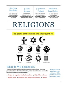 World Religions Project with Rubrics