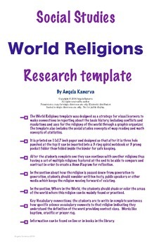 Religions Report Template
