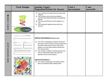World Religions; Social Studies Content Statement #8 Learning Targets +RI.6.1!