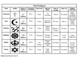 World Religions Visual Aid Chart
