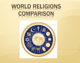 World Religions: Hinduism, Buddhism, Daoism, Christianity Comparison Activity