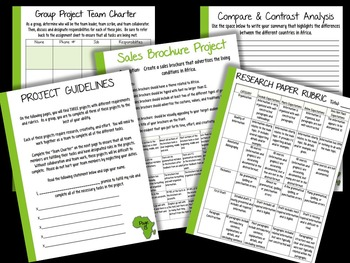 World Research Binder Project: Common Core Aligned 140+ Pages