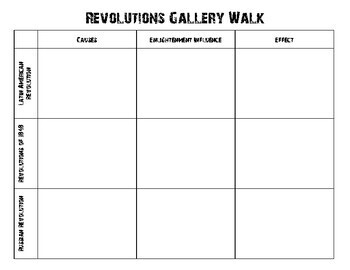 World Revolutions Gallery Walk/Stations