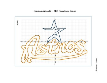 World Series 2017 - Dodgers vs. Astros - MLB Coordinate Graphs