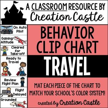 World Travel Behavior Clip Chart