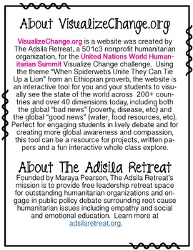 Free World Statistics Interactive Learning Resource