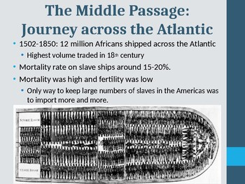 World - Unit 21 (African Slave Trade) PPT with Notes