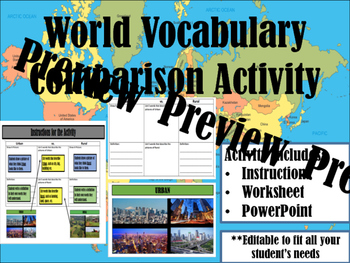 World Vocabulary Comparison Activity