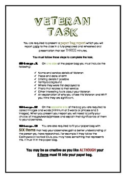 World War 1- ANZAC Hero Assessment Task and Rubric