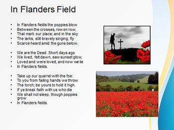 World War 1- Battle of Ypres