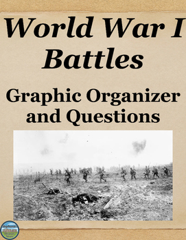World War 1 Battles Chart