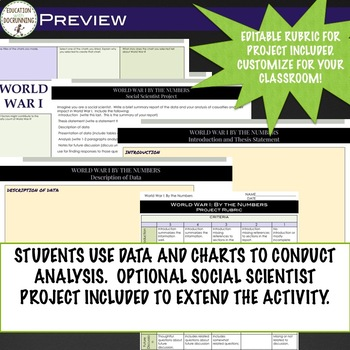 World War 1 By the Numbers Data Analysis and Social Scientist DIGITAL Project