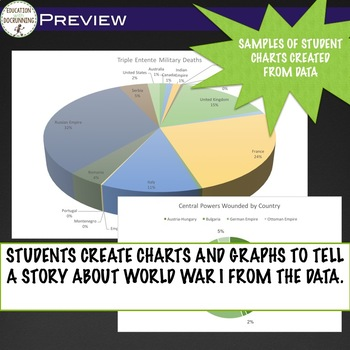 World War 1 By the Numbers Data Analysis and Social Scientist Project