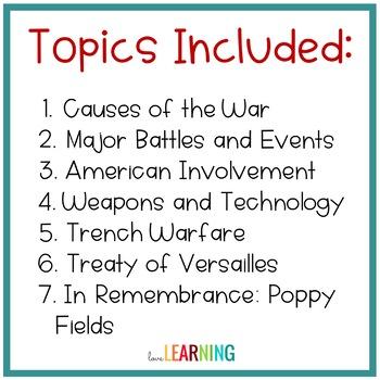 World War 1 PowerPoint Lesson
