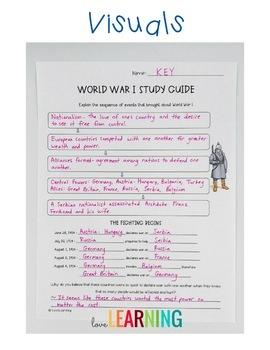 World War 1 Study Guide