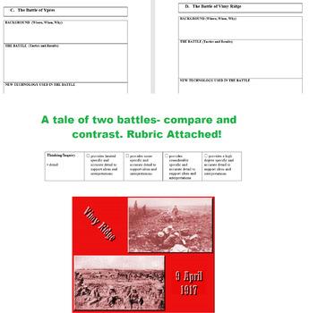 World War 1- The Battle of Vimy Ridge LESSON PLAN!