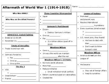 World War 1: The End Guided Notes AND Reading Activity