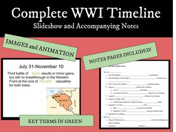 World War 1: Timeline Slideshow and Notes