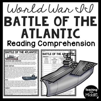 World War 2- Battle of the Atlantic Reading Comprehension Worksheet