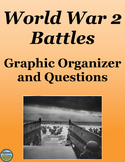World War 2 Battles Chart