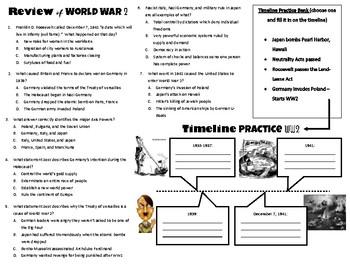 World War 2: Dictators