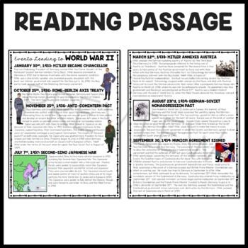 World War II 2 Events leading up to World War II Reading ...
