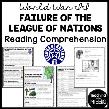 World War II- Failure of the League of Nations Reading Com
