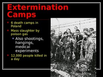 World War 2 Holocaust Powerpoint