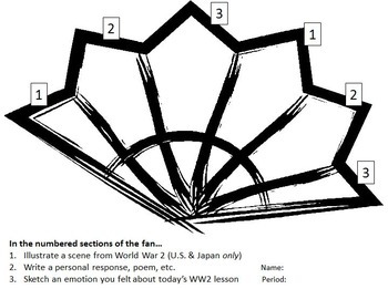 World War 2 Japan Affective Organizer
