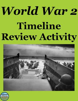 World War 2 Timeline Review