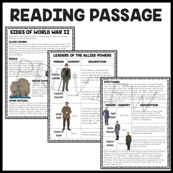 World War 2 Sides of WWII Allied & Axis Powers Reading Comprehension Worksheet