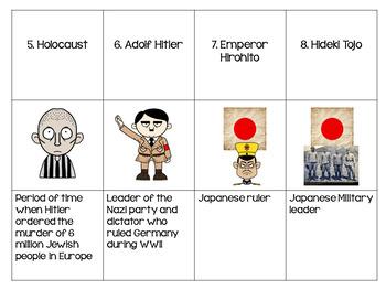 World War 2 Vocabulary Cards
