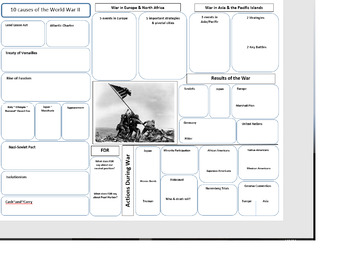 World War 2 WWII Graphic Organizer