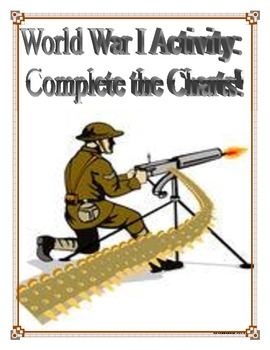 World War I Activity: Fill out the Charts!