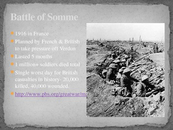 World War I- Battles and Fronts
