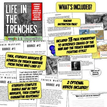 World War 1 Bundle! Scramble for Africa, Causes, Trenches, & Versailles! WWI!