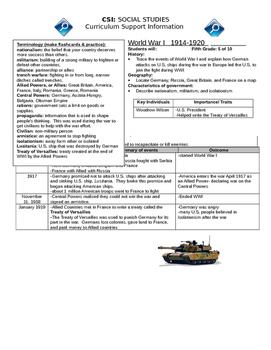 World War I CSI Study Sheet (Curriculum Support Information)
