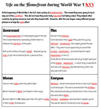 World War I Cloze Notes - 5th Grade